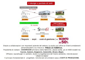 schema-studio61
